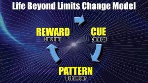 success pattern