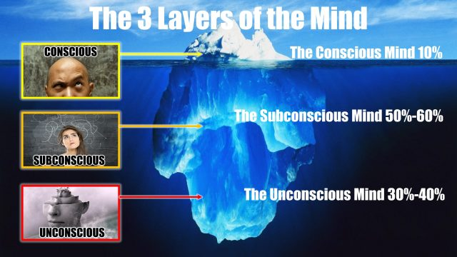 Mastering your unconscious mind
